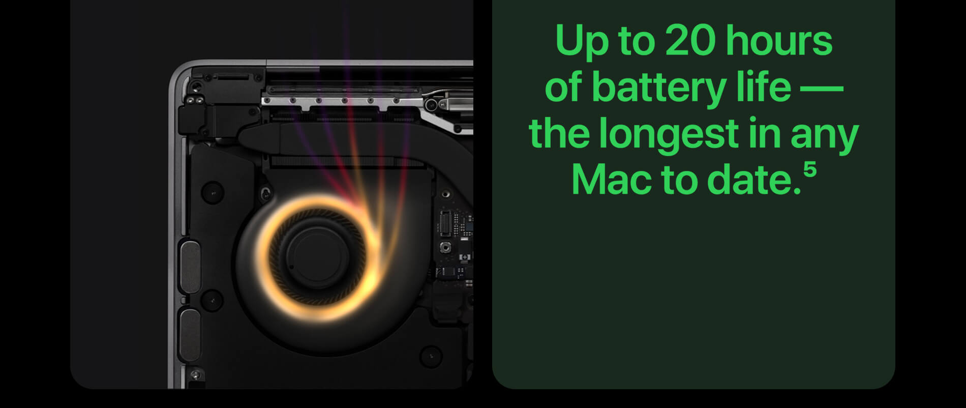 MacBook Pro with Apple M1 chip