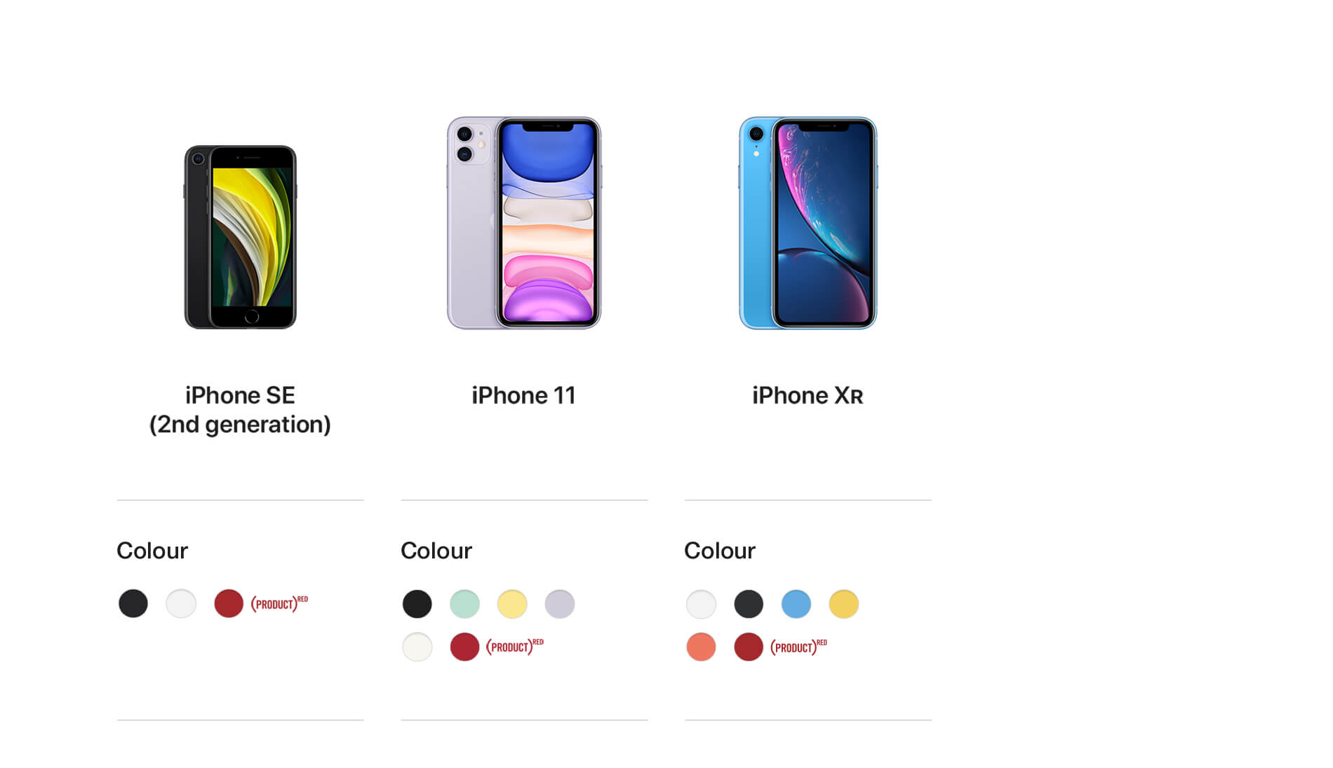 iPhone SE 2nd Gen, iPhone 11, iPhone XR